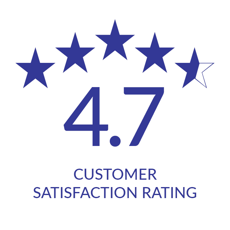 Aristeo is consistently rated highly in satisfaction by our customers, earning 4.7 out of 5 stars in 2017.