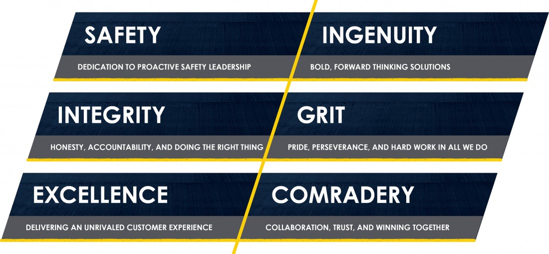 Aristeo's values include safety, integrity, excellence, ingenuity, grit, and comradery.